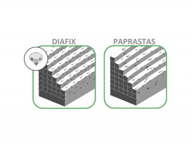 350MM DISTAR CLASSIC DIAFIX Deimantinis diskas 2
