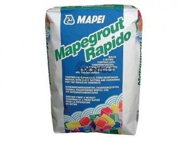 Mapegrout Fast Set (R3) skiedinys